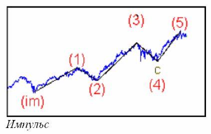 обзор TradeAllCrypto форекс